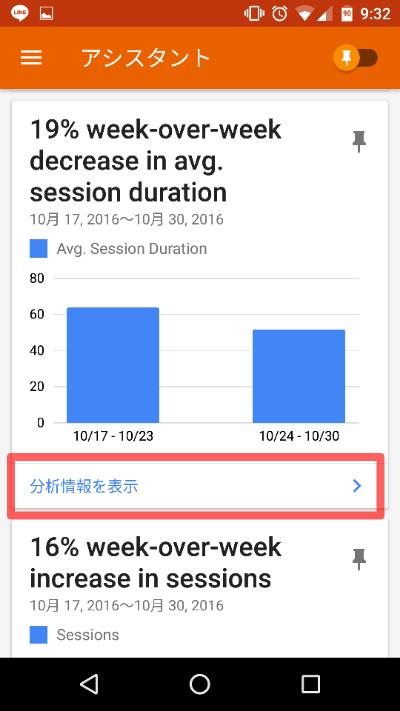 Googleアナリティクスのアシスタント画面