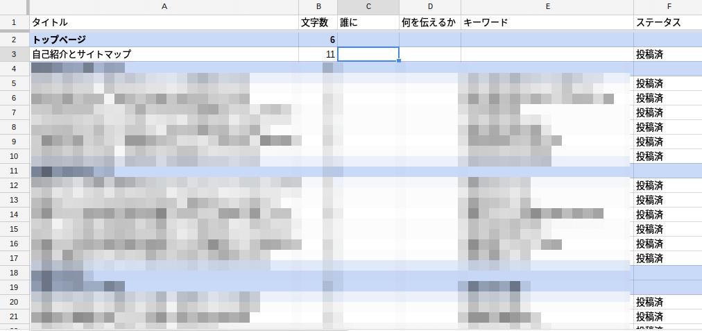 新サイトのコンテンツ全体像管理シート