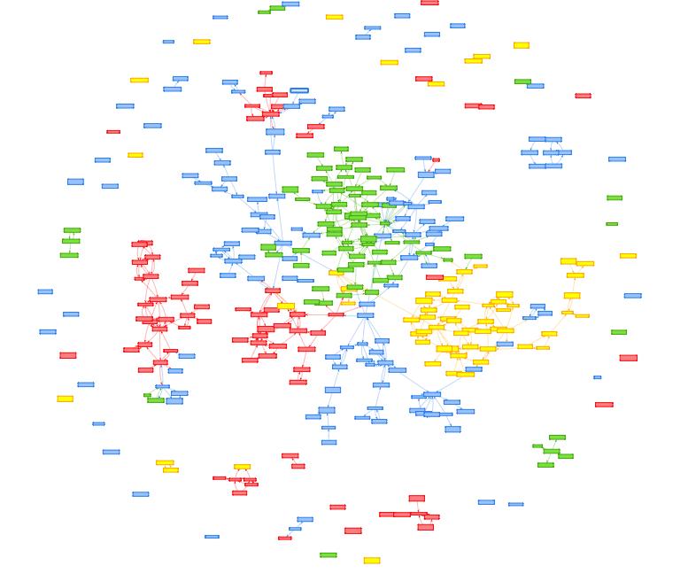 NaeNoteの記事間の内部リンク構造全体像